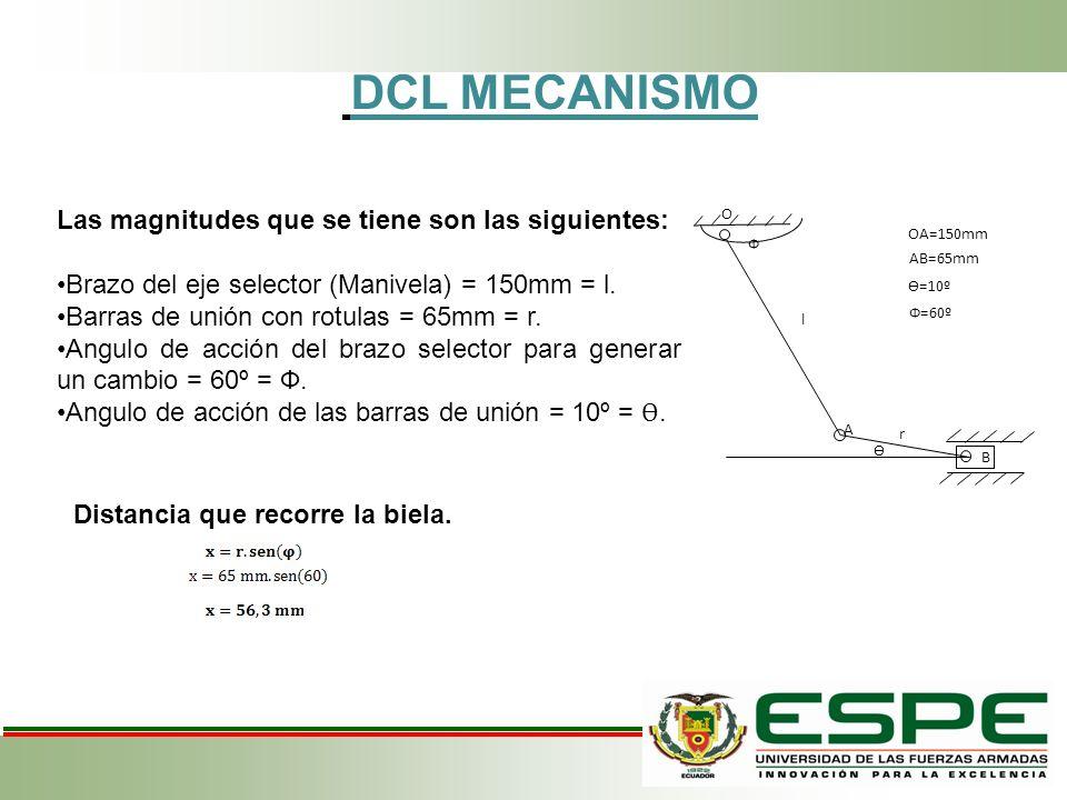 DCL MECANISMO Las magnitudes que se tiene son las siguientes: