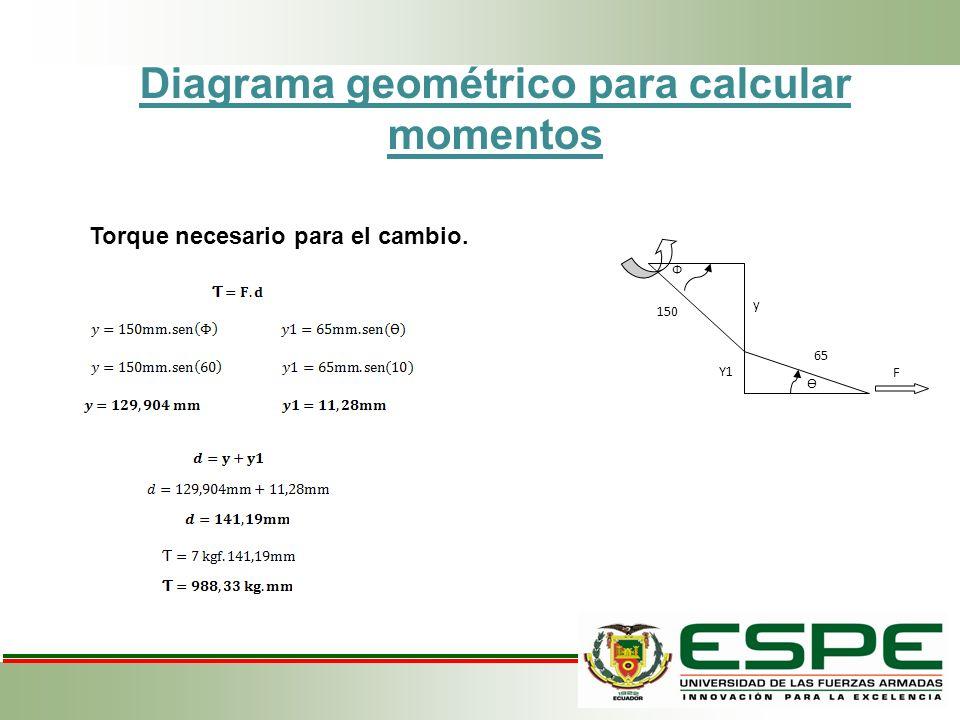 Diagrama geométrico para calcular momentos