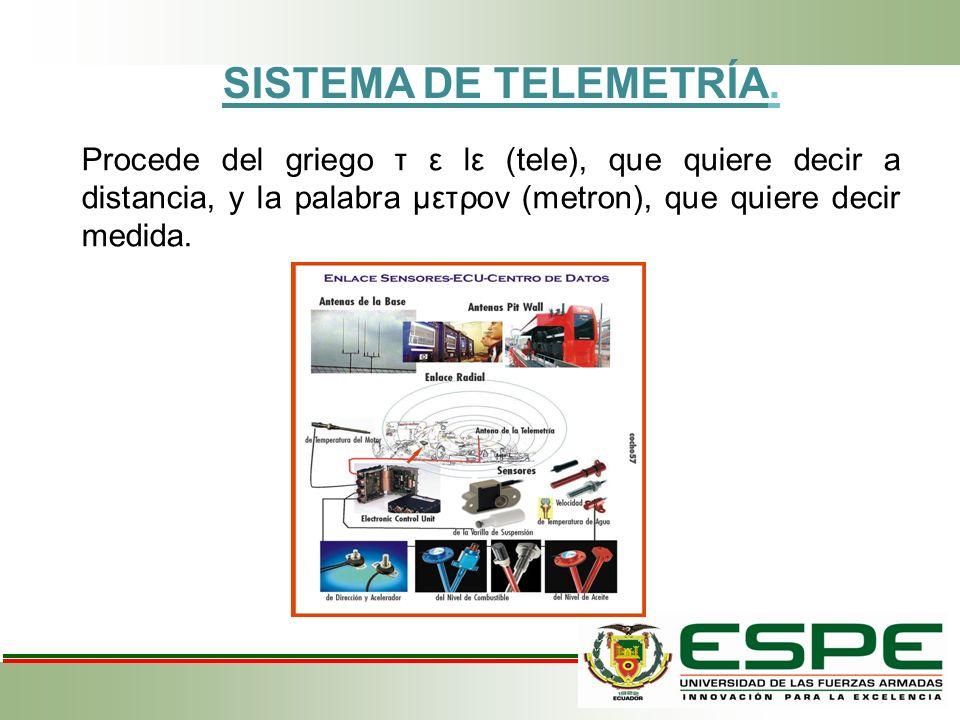 SISTEMA DE TELEMETRÍA.