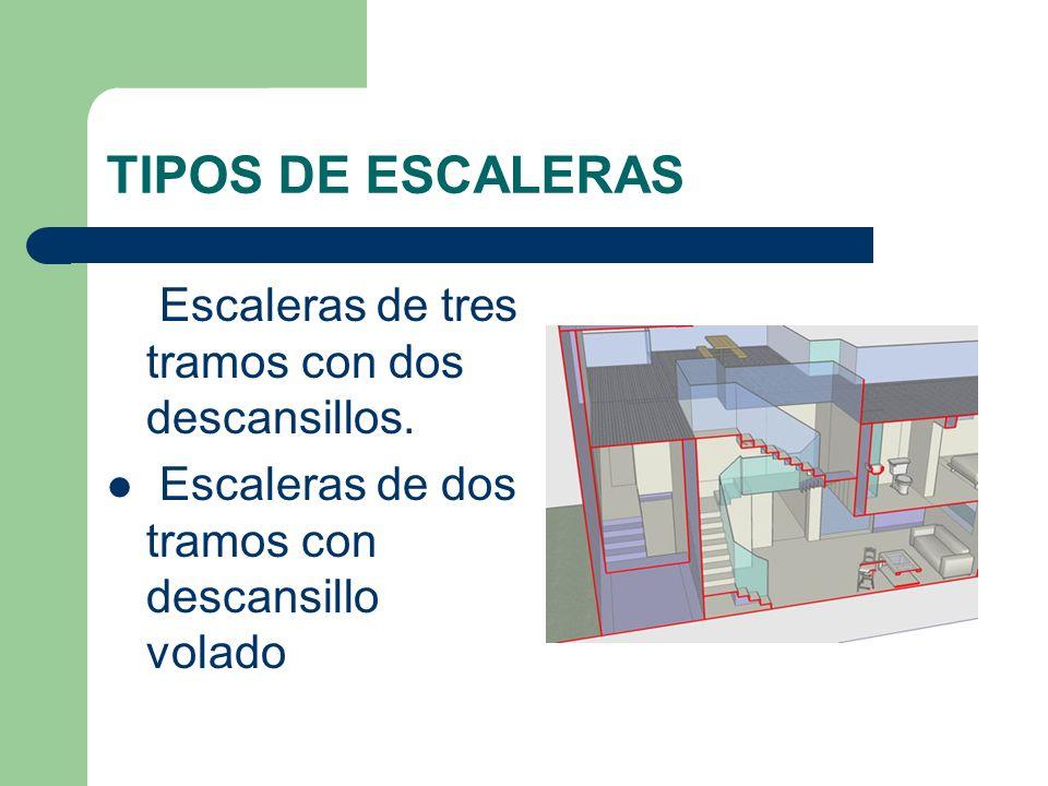 Definici n definiremos la escalera como el elemento for Escaleras tres tramos