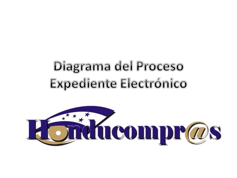 Diagrama del Proceso Expediente Electrónico