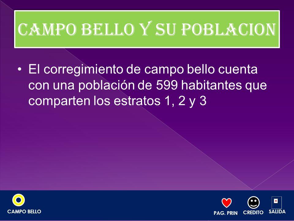 CAMPO BELLO Y SU POBLACION