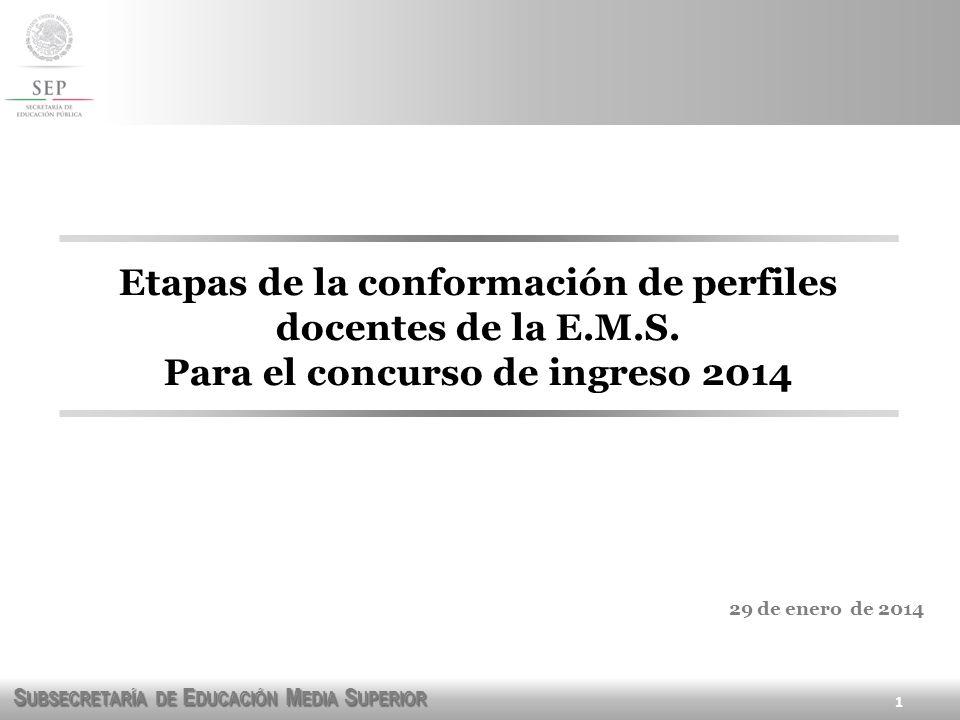 Etapas de la conformación de perfiles docentes de la E.M.S.