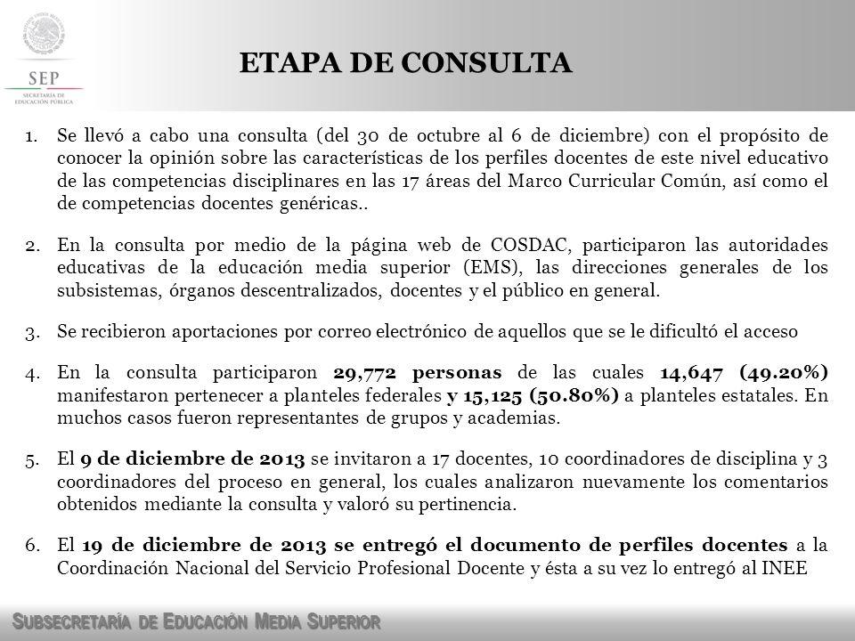 ETAPA DE CONSULTA
