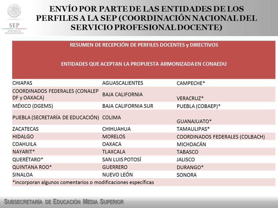 ENVÍO POR PARTE DE LAS ENTIDADES DE LOS PERFILES A LA SEP (COORDINACIÓN NACIONAL DEL SERVICIO PROFESIONAL DOCENTE)