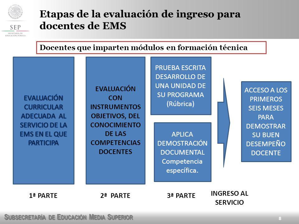 Etapas de la evaluación de ingreso para docentes de EMS