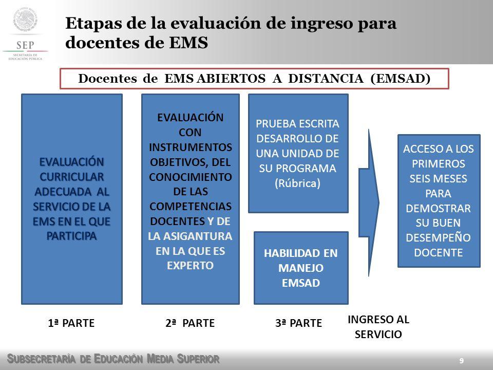 Docentes de EMS ABIERTOS A DISTANCIA (EMSAD) HABILIDAD EN MANEJO EMSAD