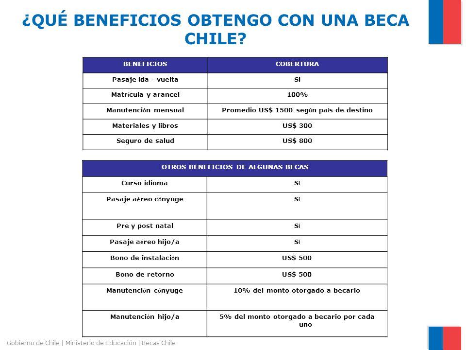 ¿QUÉ BENEFICIOS OBTENGO CON UNA BECA CHILE
