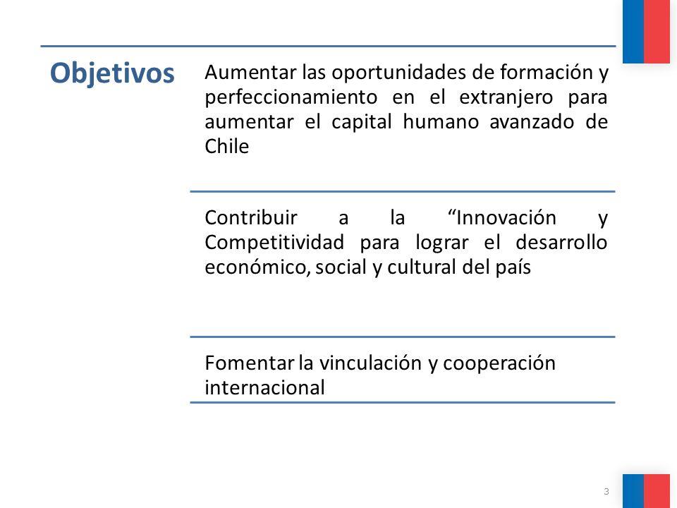 ObjetivosAumentar las oportunidades de formación y perfeccionamiento en el extranjero para aumentar el capital humano avanzado de Chile.