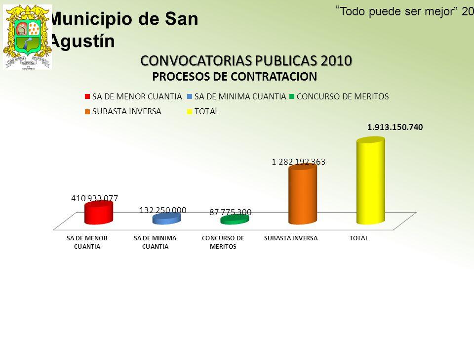 CONVOCATORIAS PUBLICAS 2010