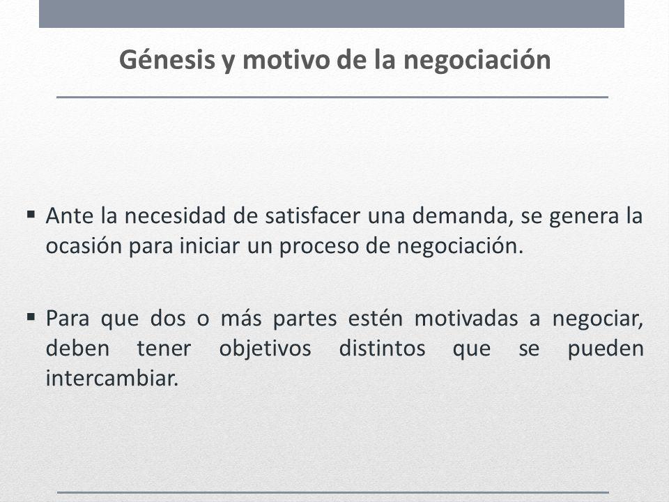 Génesis y motivo de la negociación