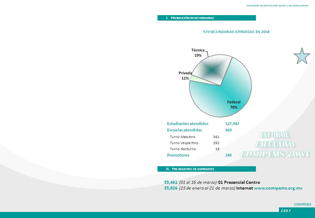 970 SECUNDARIAS ATENDIDAS EN 2008