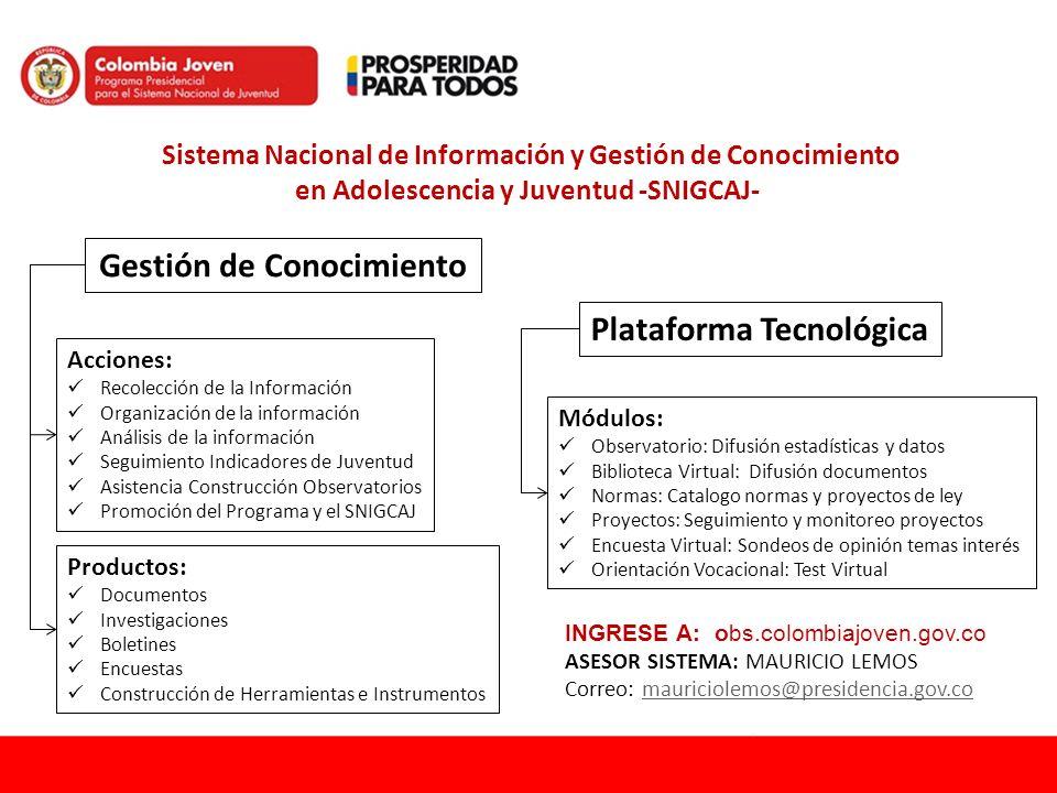 Gestión de Conocimiento Plataforma Tecnológica