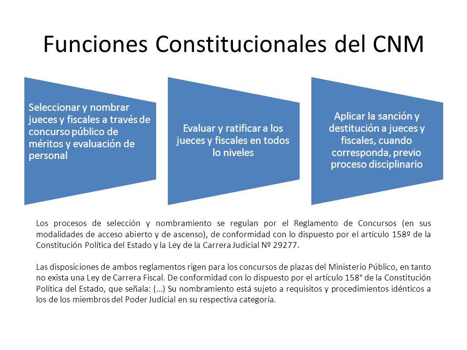 Funciones Constitucionales del CNM