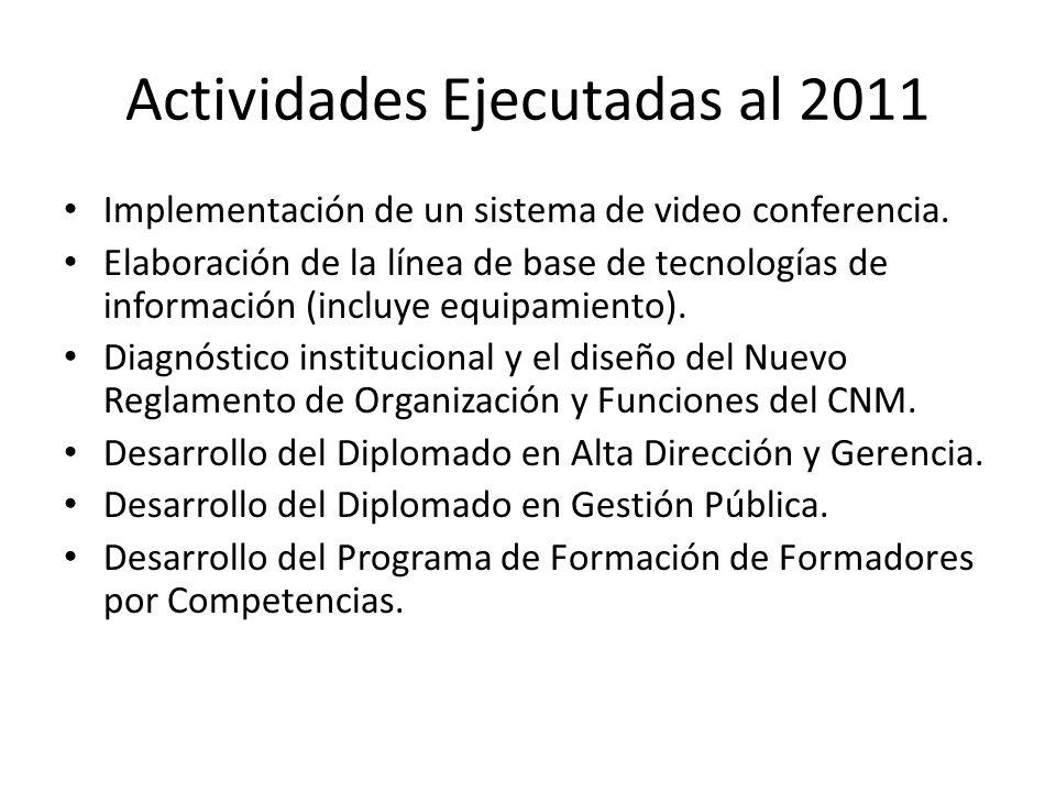 Actividades Ejecutadas al 2011