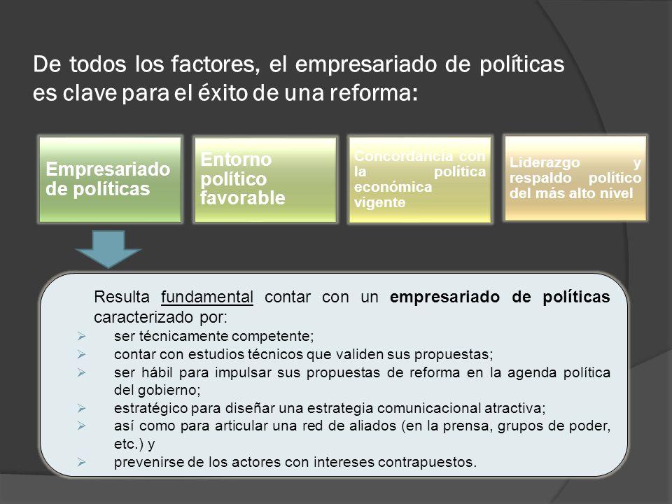 De todos los factores, el empresariado de políticas es clave para el éxito de una reforma: