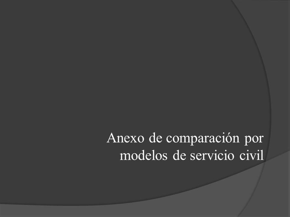 Anexo de comparación por modelos de servicio civil
