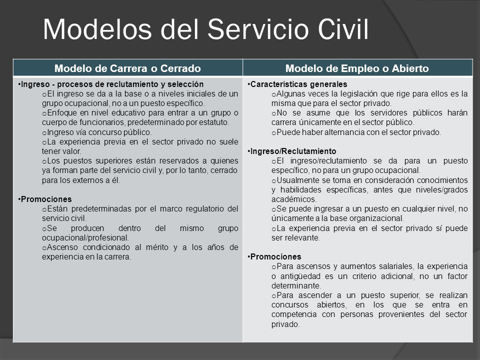 Modelos del Servicio Civil
