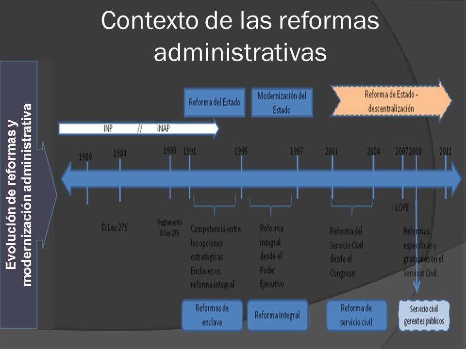 Contexto de las reformas administrativas