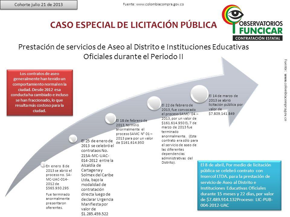 CASO ESPECIAL DE LICITACIÓN PÚBLICA