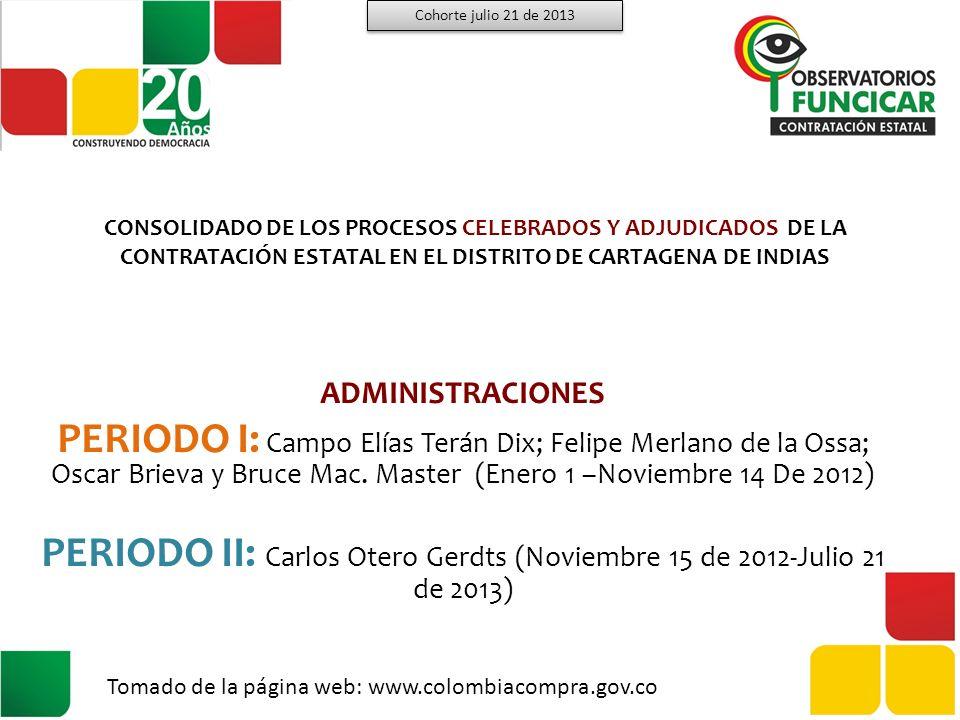 Cohorte julio 21 de 2013 CONSOLIDADO DE LOS PROCESOS CELEBRADOS Y ADJUDICADOS DE LA CONTRATACIÓN ESTATAL EN EL DISTRITO DE CARTAGENA DE INDIAS.