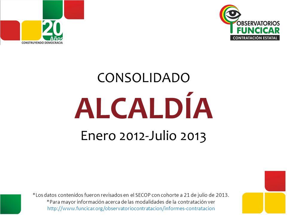 ALCALDÍA CONSOLIDADO Enero 2012-Julio 2013
