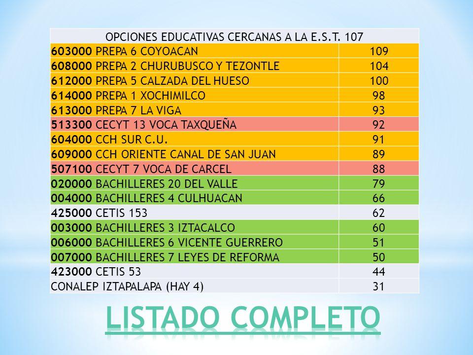 OPCIONES EDUCATIVAS CERCANAS A LA E.S.T. 107