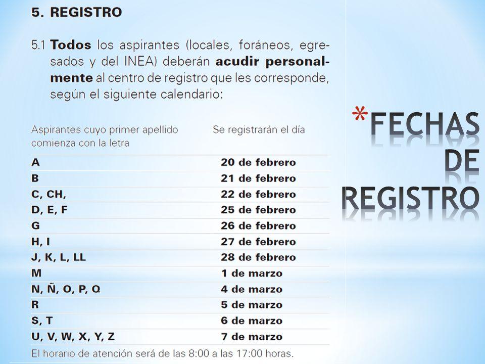 FECHAS DE REGISTRO