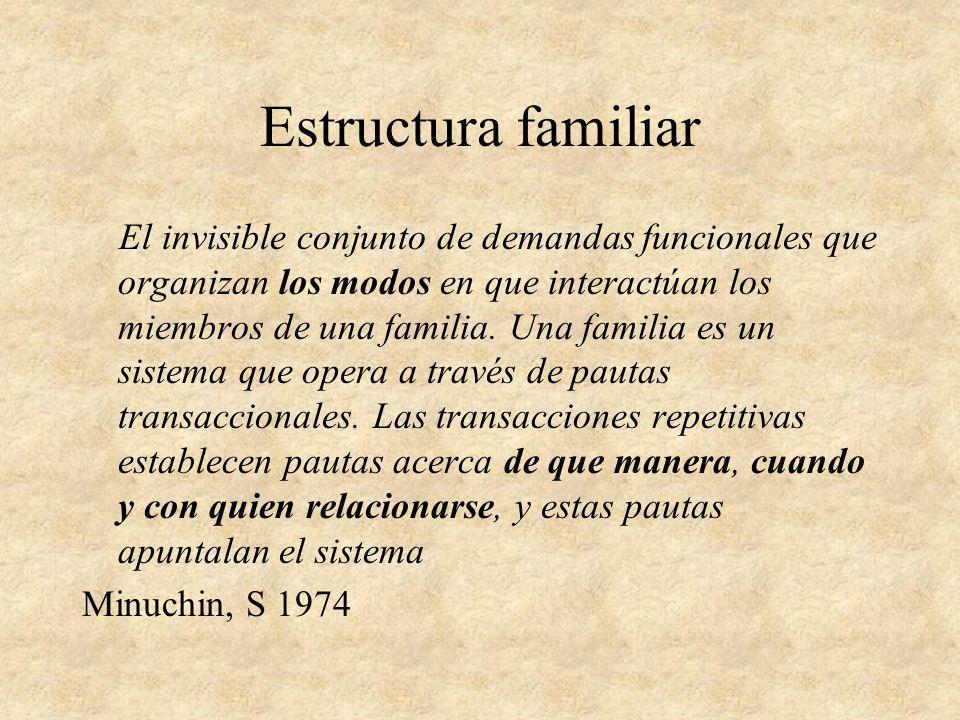 Estructura familiar