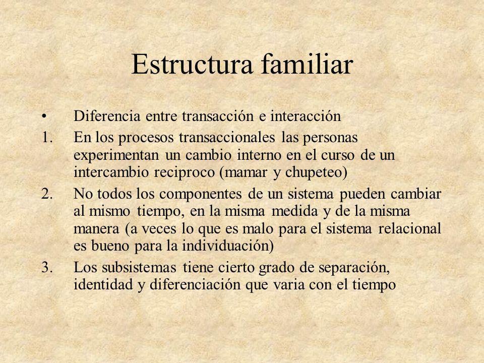 Estructura familiar Diferencia entre transacción e interacción