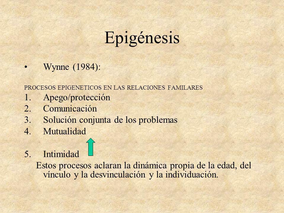 Epigénesis Wynne (1984): Apego/protección Comunicación