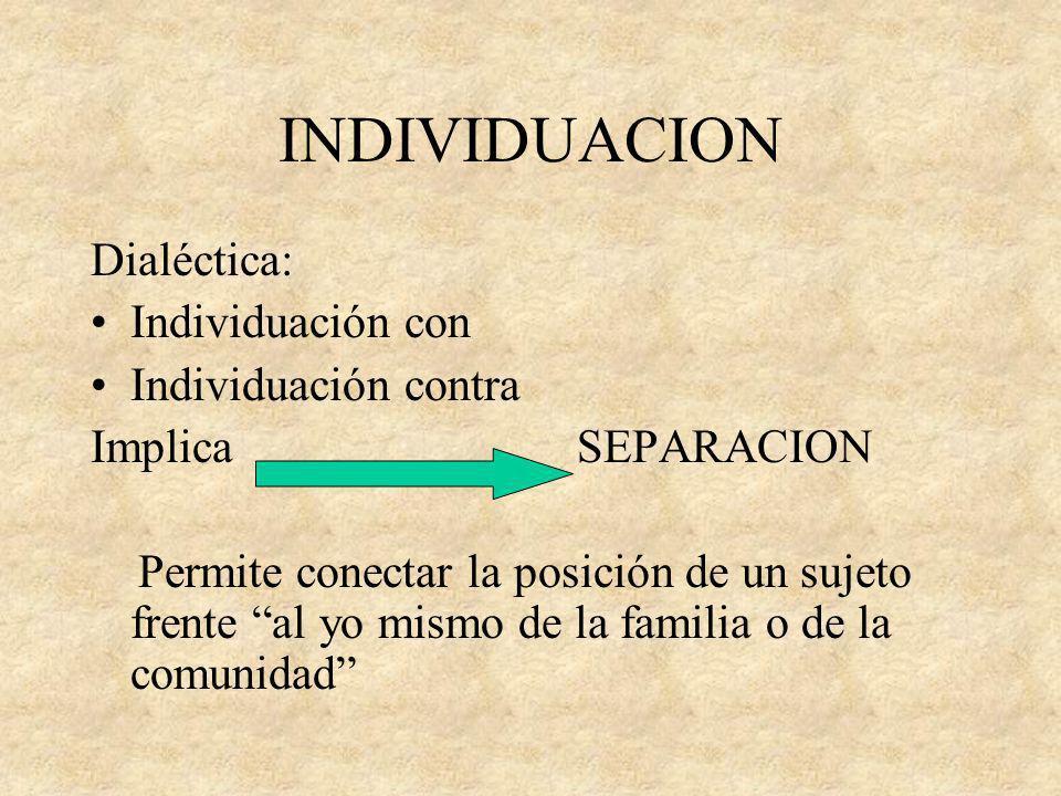 INDIVIDUACION Dialéctica: Individuación con Individuación contra