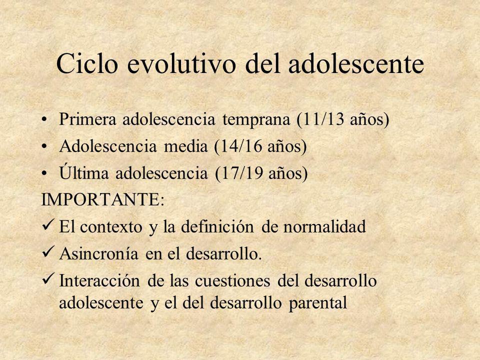 Ciclo evolutivo del adolescente