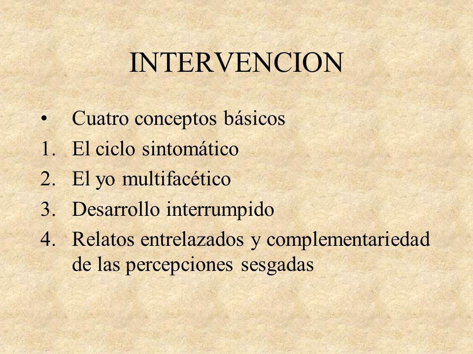 INTERVENCION Cuatro conceptos básicos El ciclo sintomático