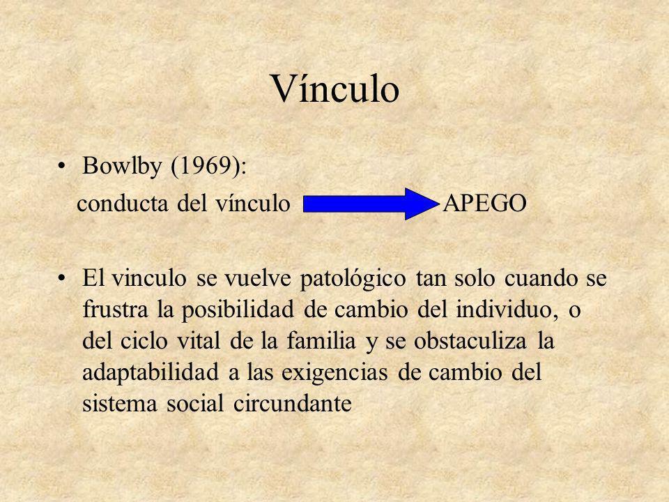 Vínculo Bowlby (1969): conducta del vínculo APEGO
