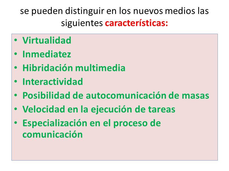 Hibridación multimedia Interactividad