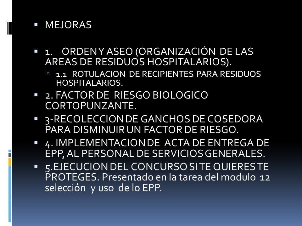 1. ORDEN Y ASEO (ORGANIZACIÓN DE LAS AREAS DE RESIDUOS HOSPITALARIOS).