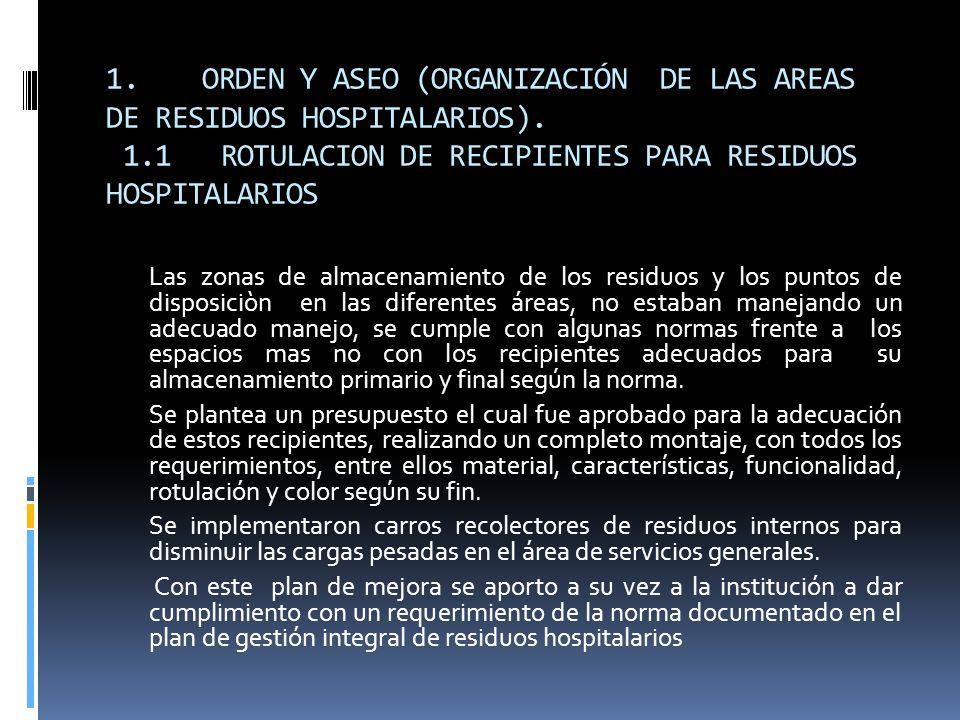 1. ORDEN Y ASEO (ORGANIZACIÓN DE LAS AREAS DE RESIDUOS HOSPITALARIOS)