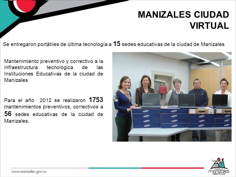 MANIZALES CIUDAD VIRTUAL