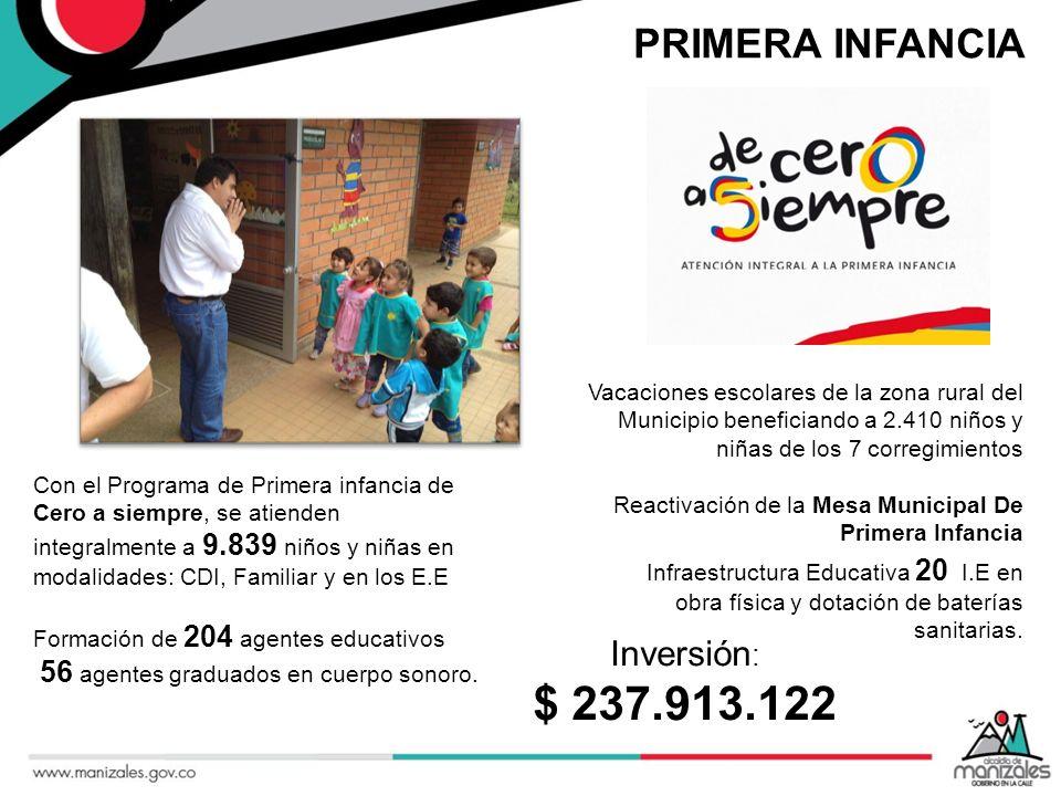 $ 237.913.122 PRIMERA INFANCIA Inversión: