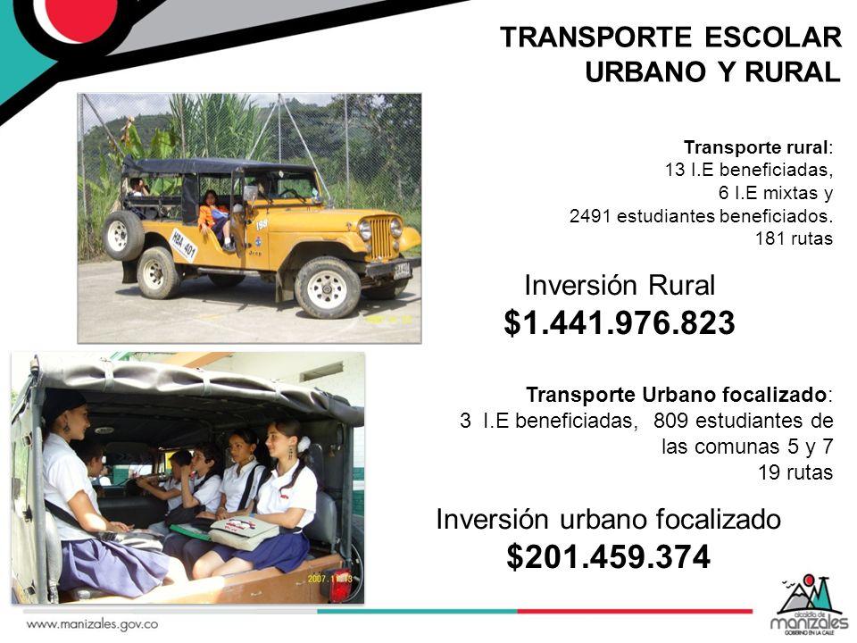 Inversión urbano focalizado