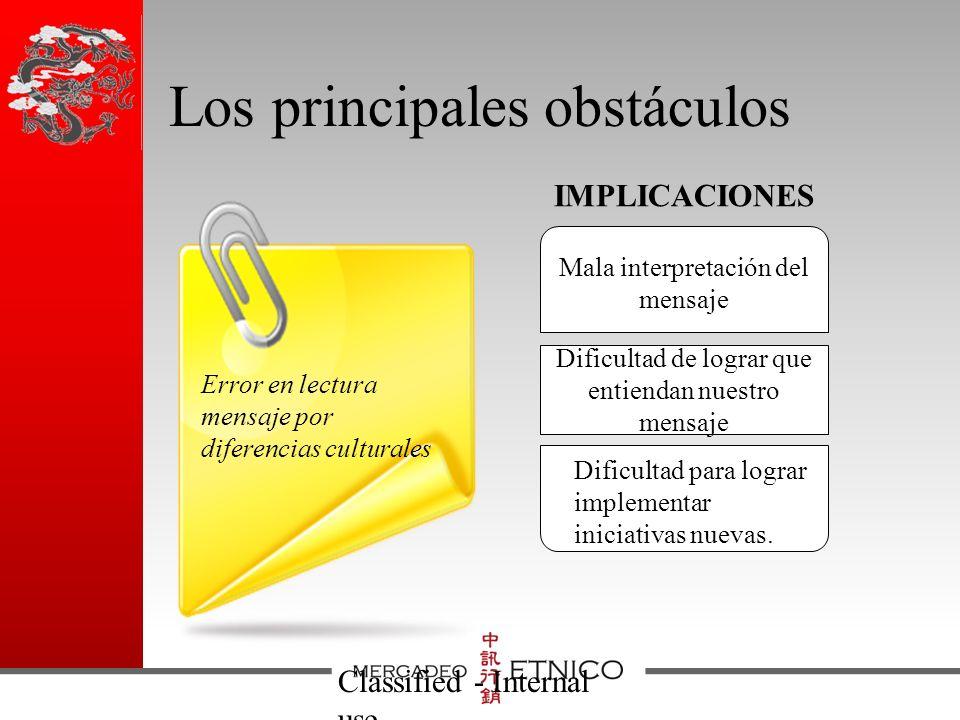 Los principales obstáculos