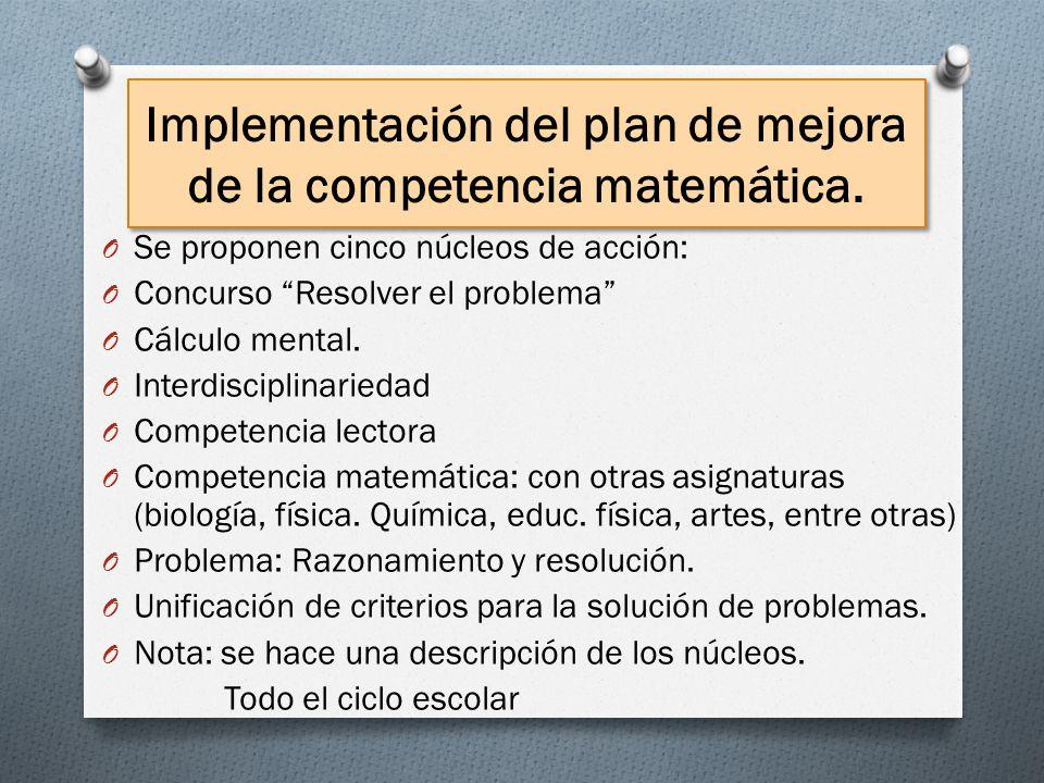Implementación del plan de mejora de la competencia matemática.