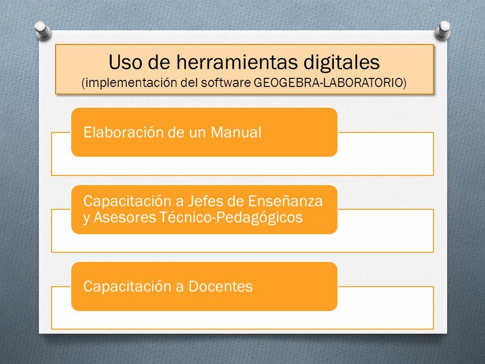 Uso de herramientas digitales (implementación del software GEOGEBRA-LABORATORIO)