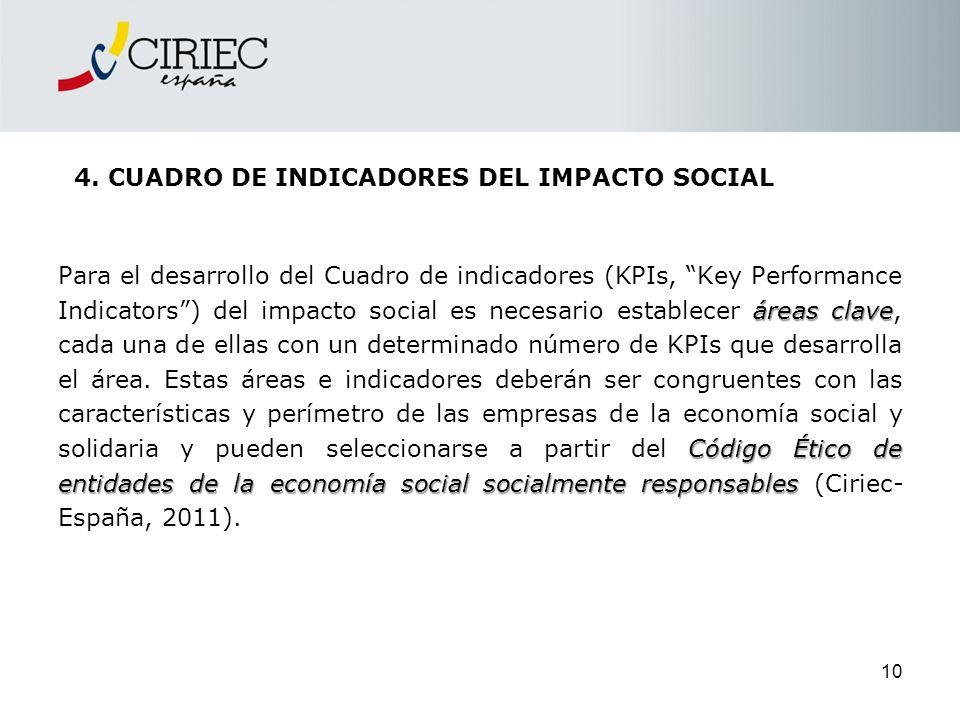 4. CUADRO DE INDICADORES DEL IMPACTO SOCIAL