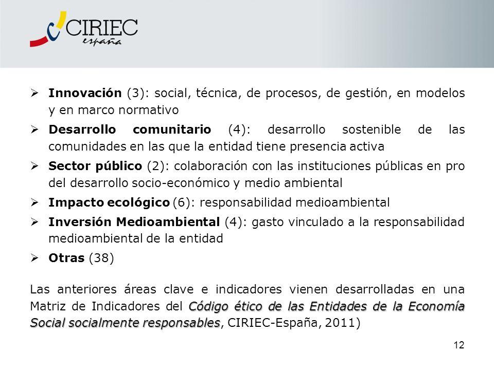 Innovación (3): social, técnica, de procesos, de gestión, en modelos y en marco normativo