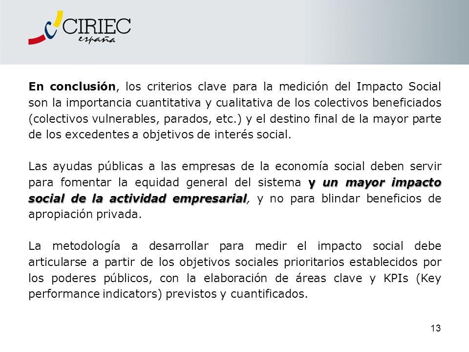 En conclusión, los criterios clave para la medición del Impacto Social son la importancia cuantitativa y cualitativa de los colectivos beneficiados (colectivos vulnerables, parados, etc.) y el destino final de la mayor parte de los excedentes a objetivos de interés social.