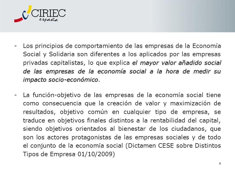 Los principios de comportamiento de las empresas de la Economía Social y Solidaria son diferentes a los aplicados por las empresas privadas capitalistas, lo que explica el mayor valor añadido social de las empresas de la economía social a la hora de medir su impacto socio-económico.