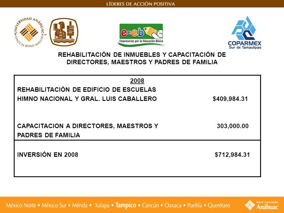 REHABILITACIÓN DE INMUEBLES Y CAPACITACIÓN DE DIRECTORES, MAESTROS Y PADRES DE FAMILIA