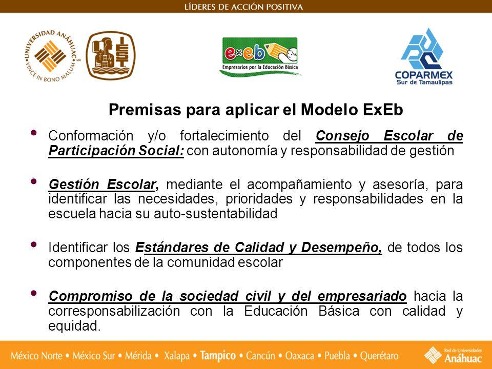 Premisas para aplicar el Modelo ExEb